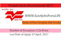 Postal Circle Recruitment 2017– 1126 Gramin Dak Sevaks