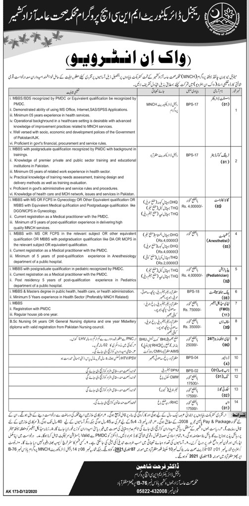 Health Department Jobs Regional Directorate MNCH Program Latest Jobs For Male and Female in Pakistan New Jobs 2021