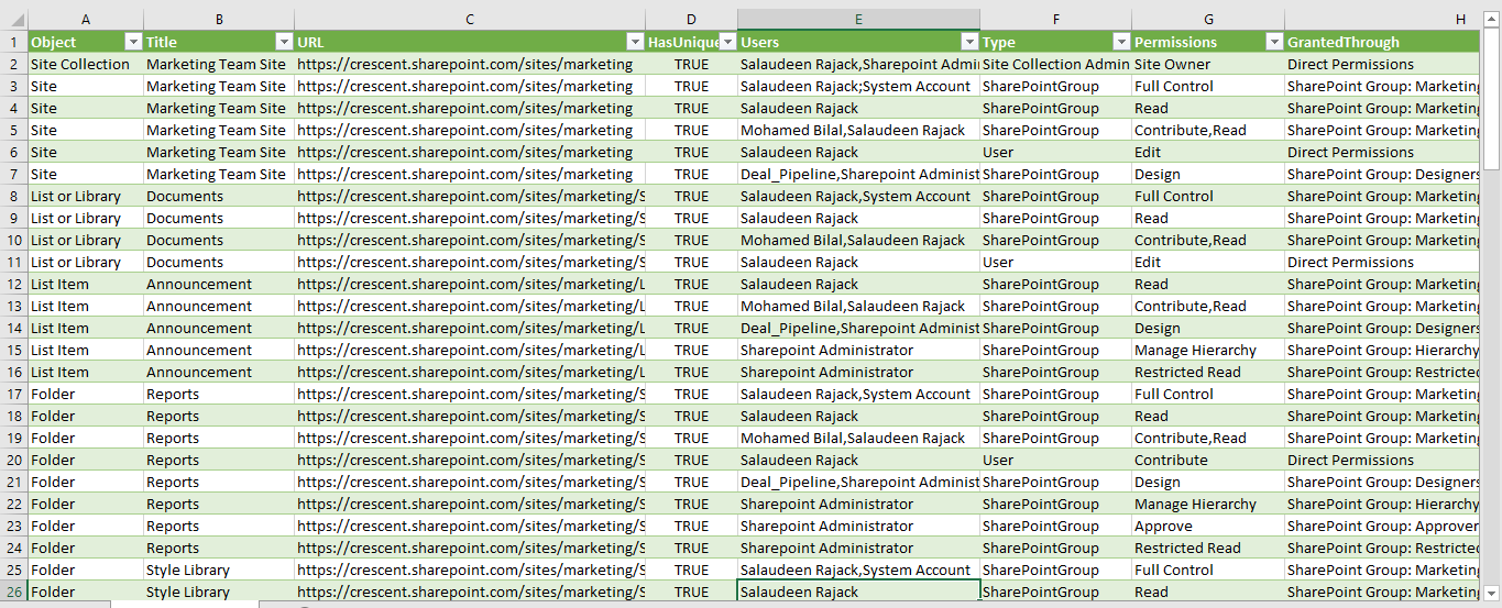 sharepoint online permission report using PnP PowerShell