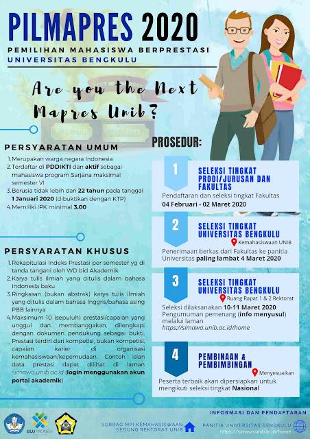 IKL UNIB | Pemilihan Mahasiswa Berprestasi (PILMAPRES) Universitas Bengkulu Tahun 2020