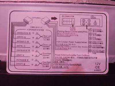 Denah Kabel Tape KKLUSB Model 4022D