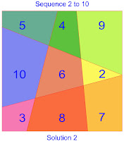 order 3 area magic square solution 2 sequence 2 to 10