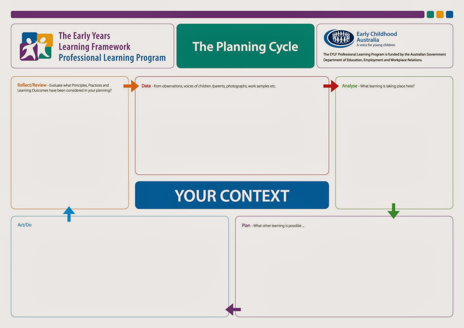 early years learning framework planning templates - rachael 39 s e portfolio