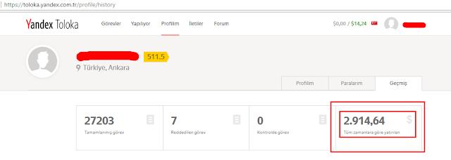 Yandex Toloka İle Para Kazanmak | Aylık 500 - 5000 TL