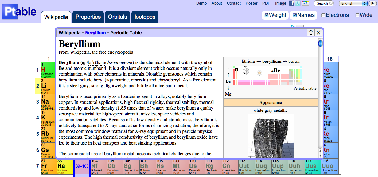 Free Technology For Teachers Ptable An Interactive Periodic Table