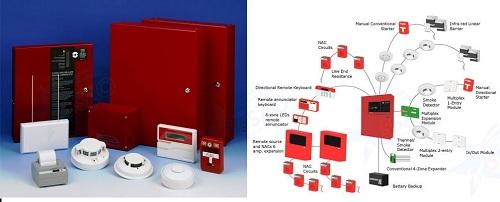Giải thích thuật ngữ của thiết bị hệ thống thiết bị báo cháy - 218755