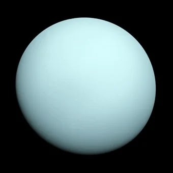 Uranus : Facts and History