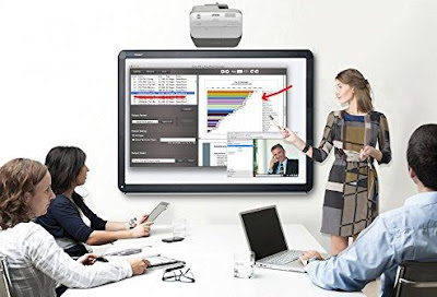 MasterVision Interactive Magnetic Whiteboard