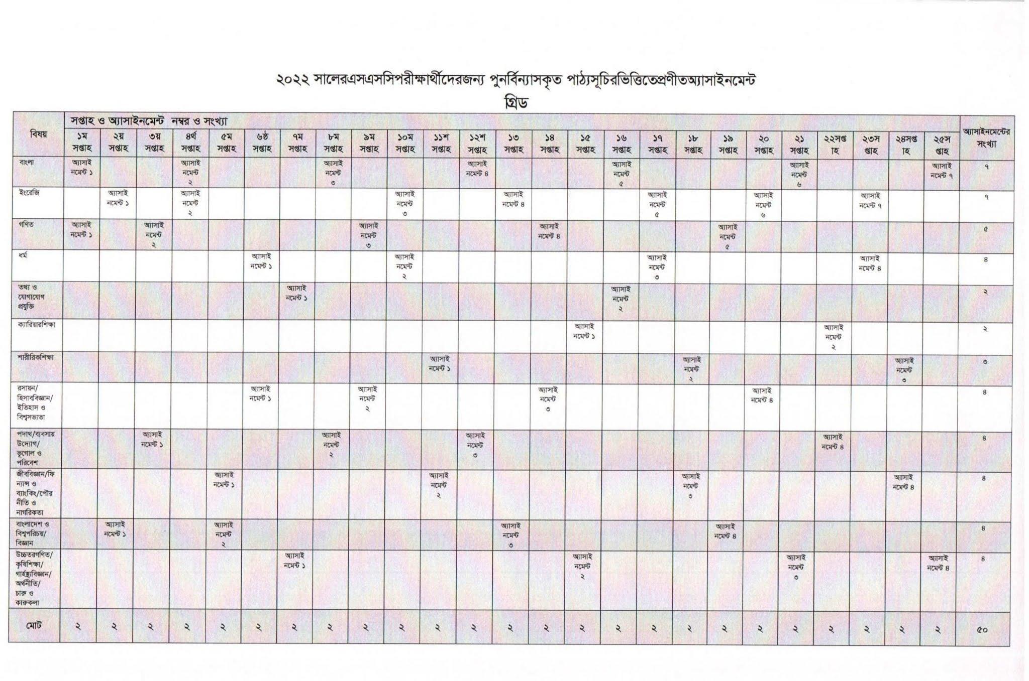 SSC Assignment Solution /Answer 2022 (All Week)-২০২২ সালের এসএসসি পরীক্ষার এসাইনমেন্ট উত্তর ২০২১ ( সকল সপ্তাহ)