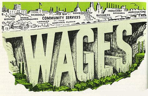various theories of wages
