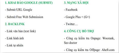 Khái quát về các thành phần trong seo offpage