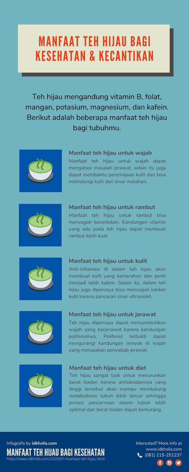 Beberapa manfaat teh hijau untuk kesehatan