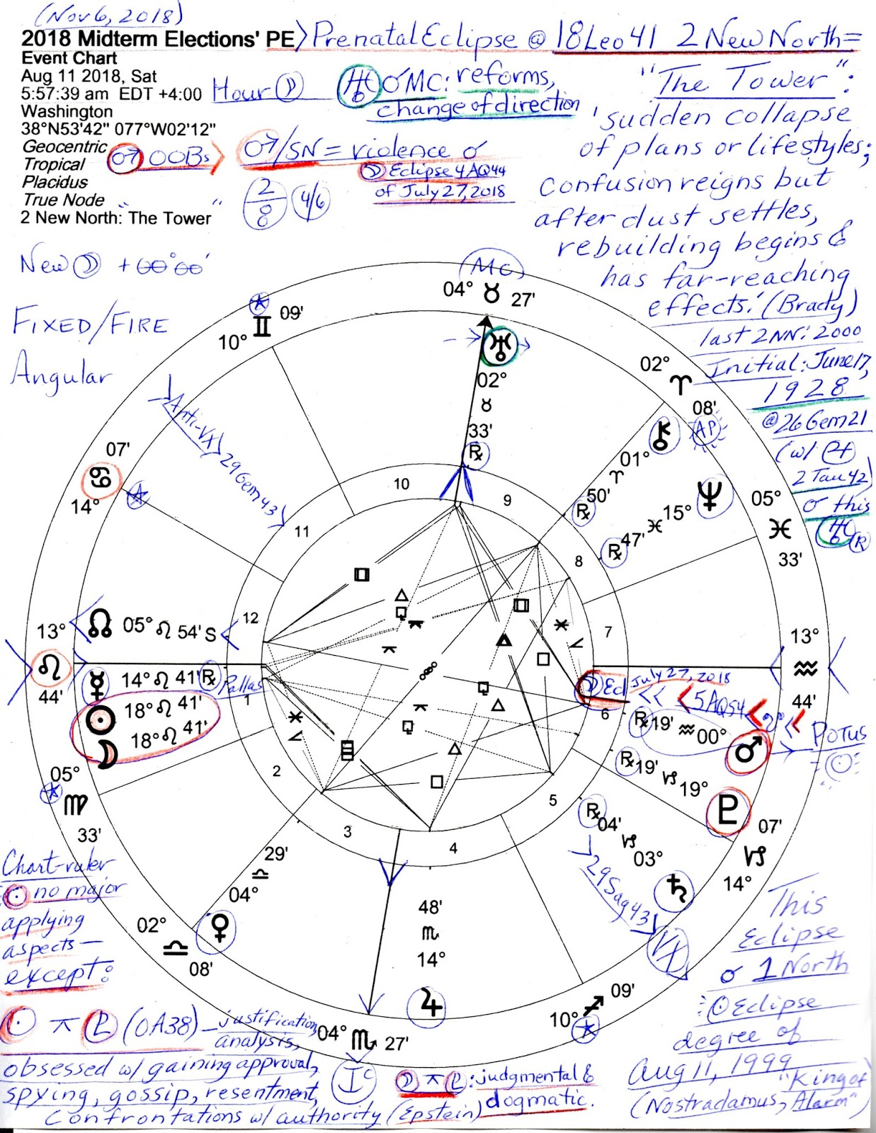 Chart ruler astrology images free any chart examples astrology ascendant chart images free any chart examples chart ruler astrology images free any chart examples nvjuhfo Image collections
