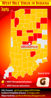 Choropleth map of Indiana counties with the West Nile Virus in 2015
