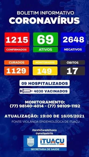 Ituaçu na Chapada Diamantina registra mais 02 óbitos por Covid-19