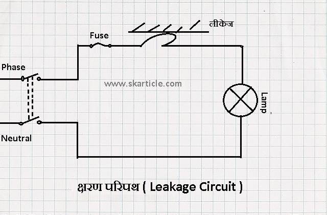 leakage circuit in hindi