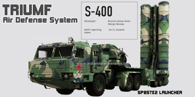 #War : Putin Offers #SaudiArabia to Purchase Russian Advanced Air Defence Systems.