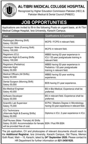 Latest Al Tibri Medical College & Hospital Medical Posts Karachi 2020