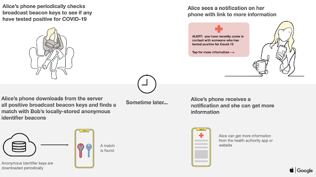 Apple & Google team up to build  a coronavirus tracking system