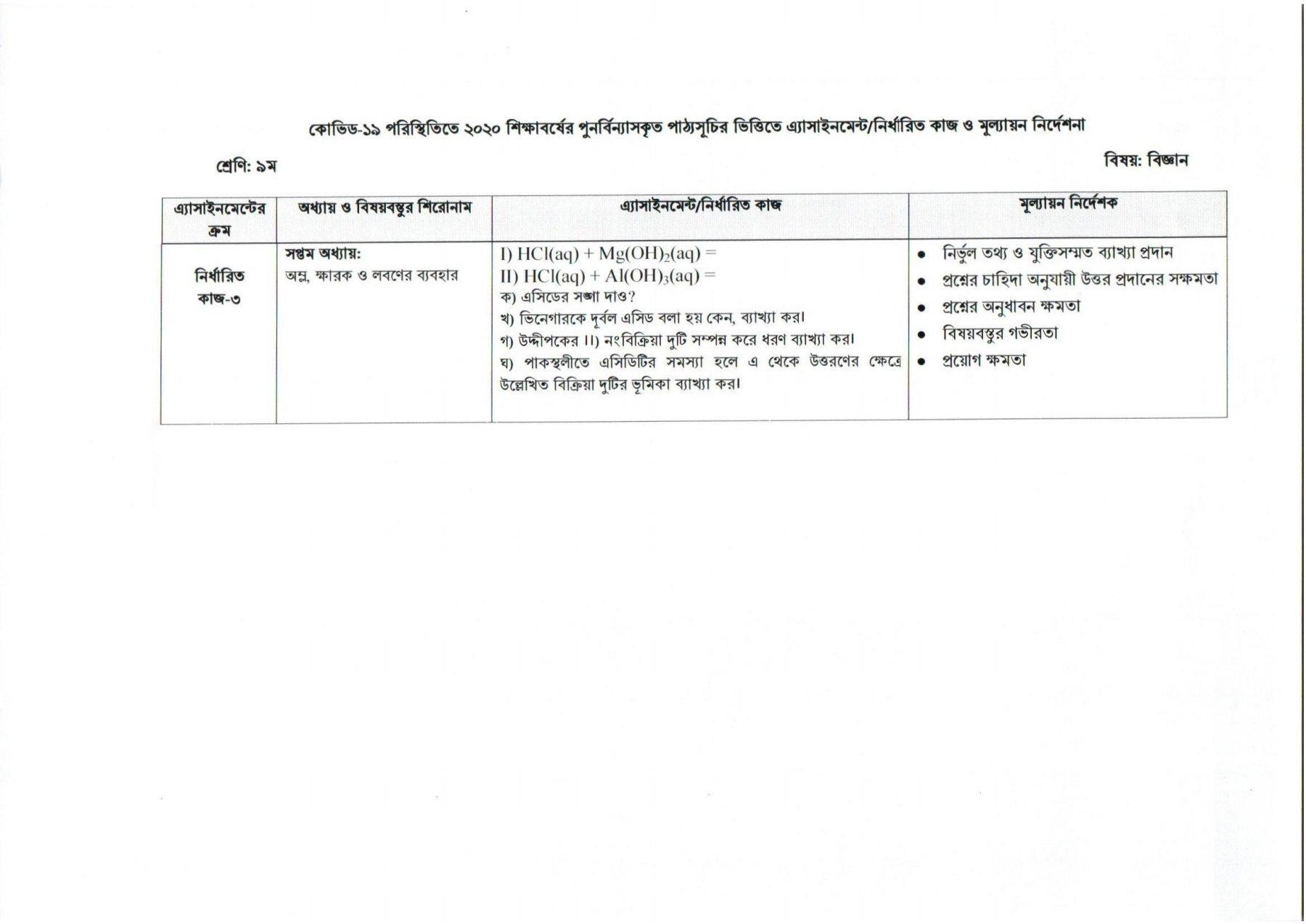 ষষ্ঠ সপ্তাহের নবম/৯ম শ্রেণীর বিজ্ঞান এসাইনমেন্ট প্রশ্ন ও সমাধান