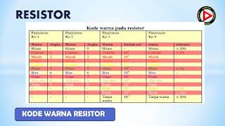 Kode warna resistor