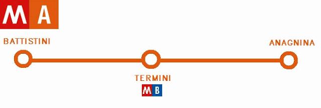 Metro A: La Freccia Arancio!