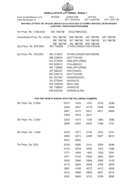 KERALA LOTTERY OFFICIAL RESULT WIN WIN W-554 DATED 02-03-2020 PART-1
