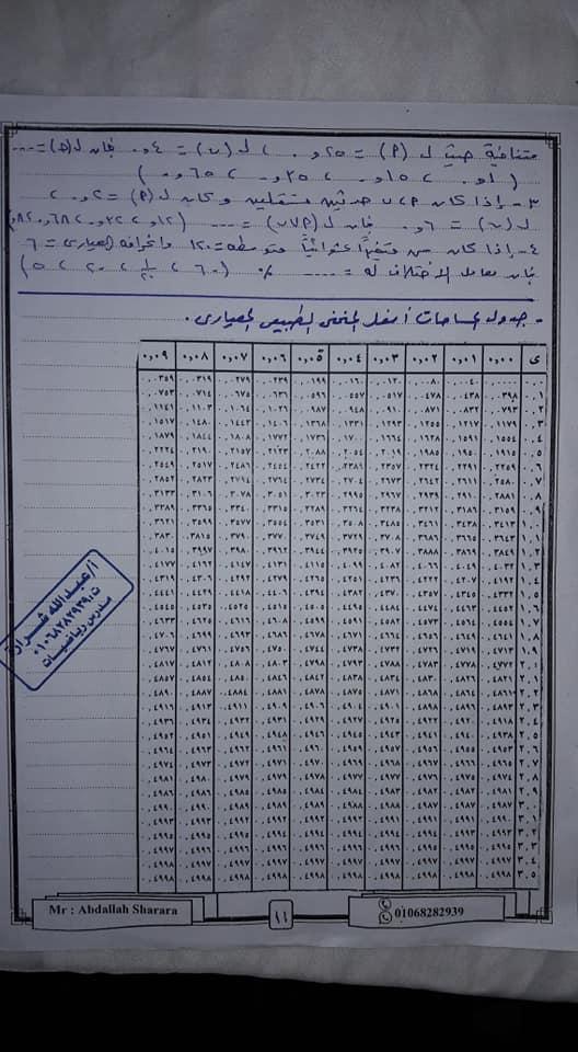 مراجعة الإحصاء للصف الثالث الثانوي أ/ عبد الله شرارة 11