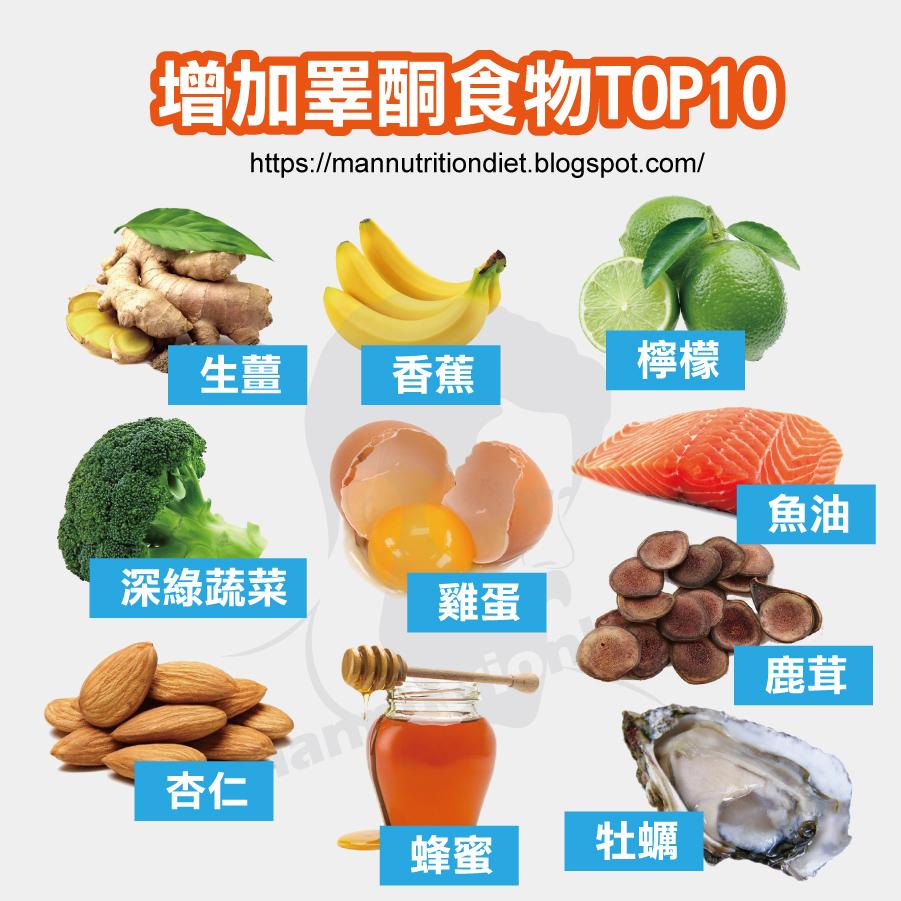 男人體力增強關鍵!提升睪酮,是一種類固醇激素,性愛健康,維持精子健康的10大超級食物