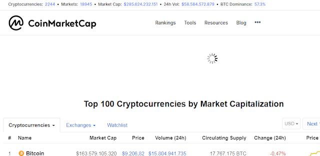 Istilah-Istilah Perdagangan Dalam Cryptocurrency atau Mata Uang Kripto