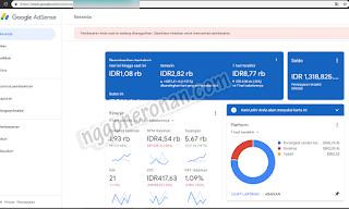 Pengalaman Pertama Payout Google Adsense - Nggone Ronan