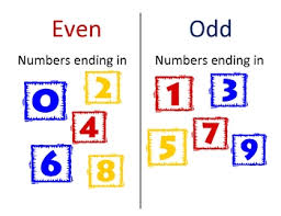 Even Odd Numbers