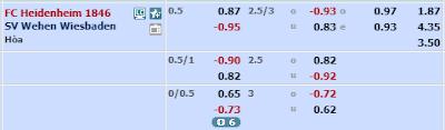 Nhận định Heidenheimer vs SV Wehen Wiesbaden, 23h30 ngày 22/5 (Vòng 27 - Hạng 2 Đức) 2