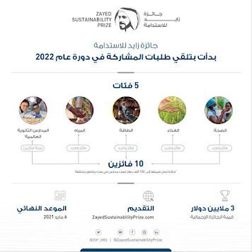 جائزة زايد للاستدامة تعلن بدء استقبال طلبات المشاركة لدورة عام 2022