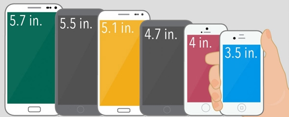 Gadgets & widgets, screen size, phone size, mobile size, budget smartphone