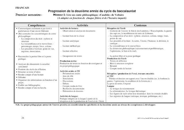 Français: 2eme BAC Sciences Humaines