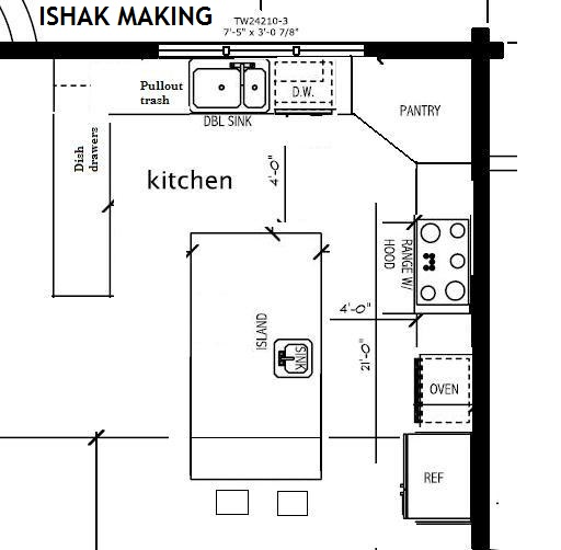 Ishak Making Home Planing