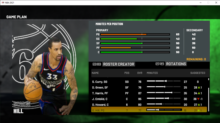 George Hill Full Body Portrait by Jay HAWKS [FOR 2K21]