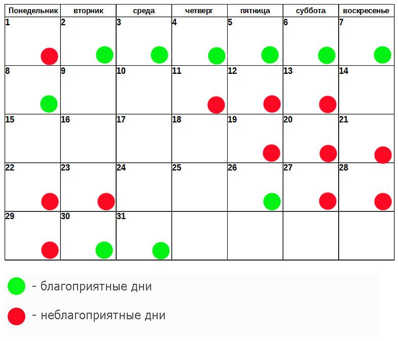 Майские праздники в 2017 году сколько дней будут
