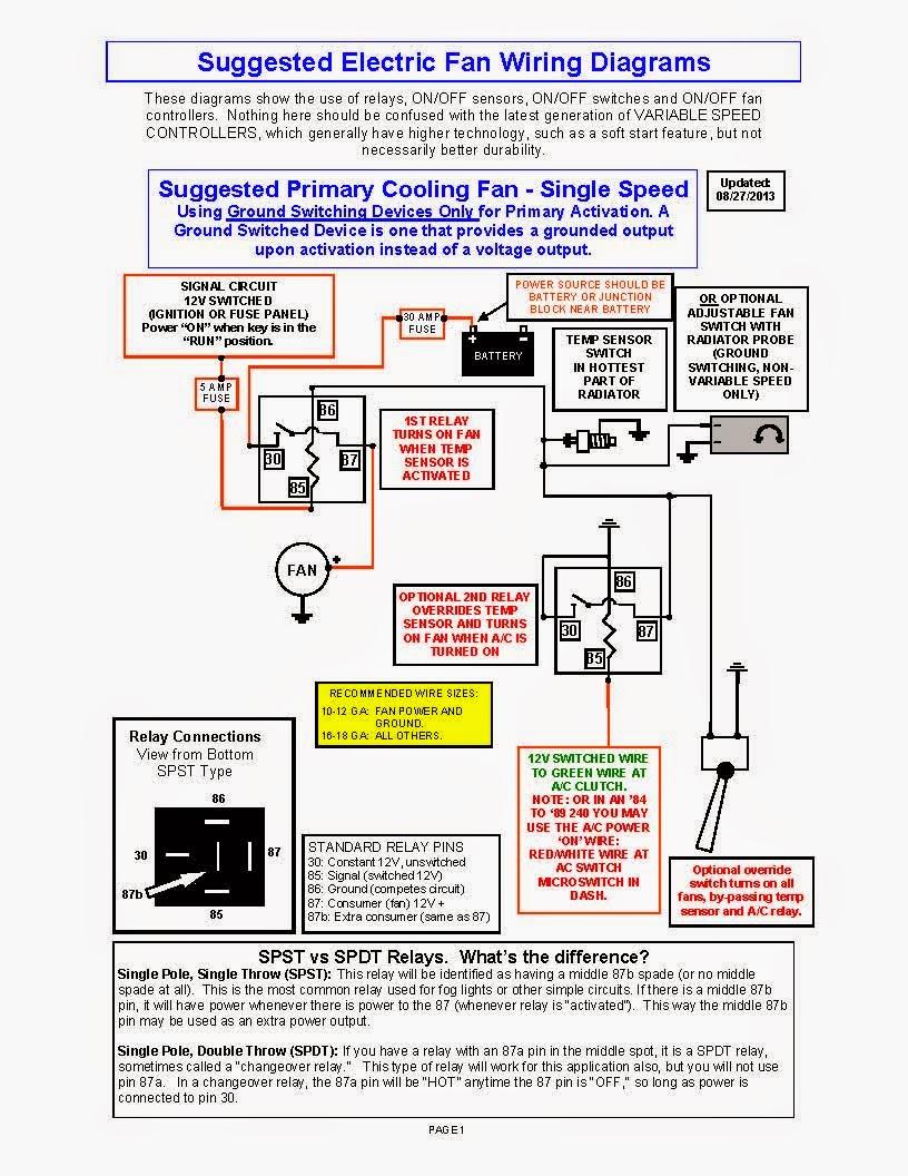 Wiring Diagram Mobil Toyota Kijang Wwwjzgreentowncom