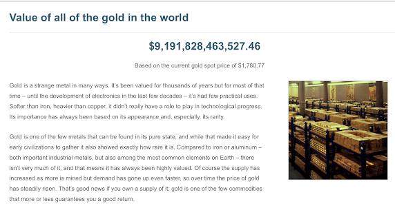 BTC = 1/10 gold