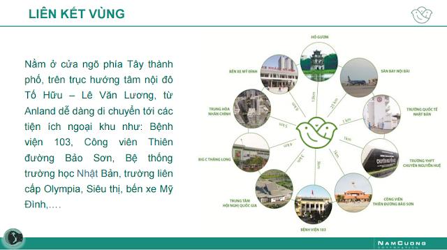 Thuận tiện về vị trí liên kết vùng tại Anland Nam Cường