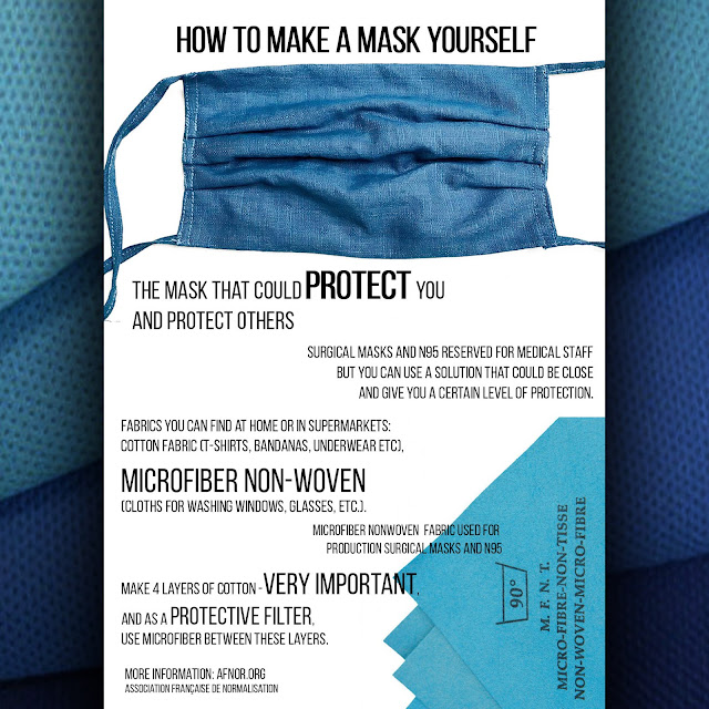 How to make protective mask yourself