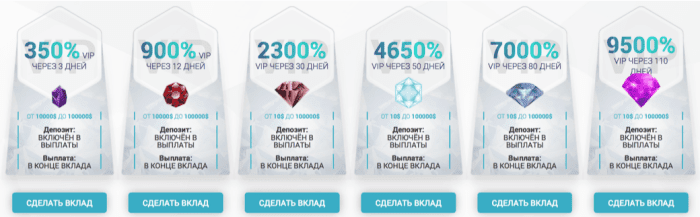 Инвестиционные планы Diamond Found 2