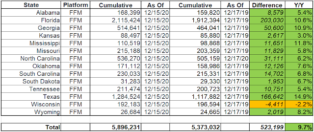 2021 enrollment: HealthCare.gov non-expansion