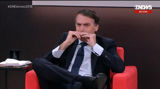 Entrevista de Jair Bolsonaro na GloboNews completa e sem cortes