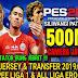 Download PES 2020 Shopee Liga 1 & All Liga Eropa By Gila Game
