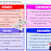Ejercicio de clase 6. Los ciclos económicos