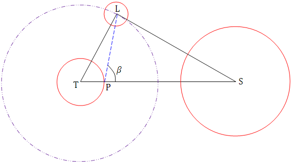 imagen de la tierra, la luna y el sol en un plano
