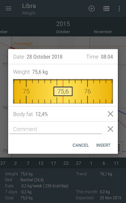 Télécharger Libra - Weight Manager PRO